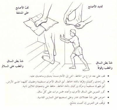 ألم الكاحل والقدمالأسباب والعلاج Blog De C R Aklim