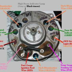 Cj7 Wiring Diagram Stx38 Pdf Jeep Gauge Great Installation Of Gauges Manual Guide U2022 Rh Afriquetopnews Com Commando Dash