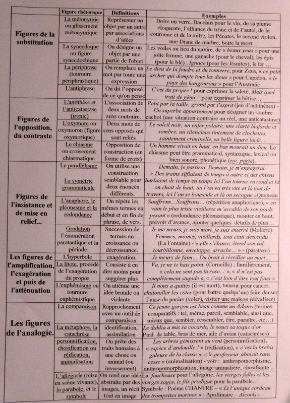 Résumé Fables De La Fontaine Livre 9 : résumé, fables, fontaine, livre, FABLES, POLITIQUES, FONTAINE., TABLEAU, SYNOPTIQUE., SERIES, Cours, Français, Ligne, MIRGAIN)