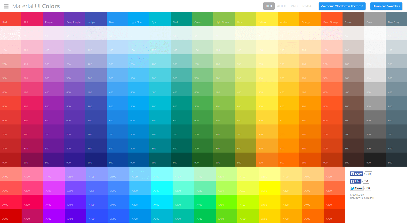 Color picker online rgba -  You Can Change The Color Format You Want To Use By Changing The Selection In Right