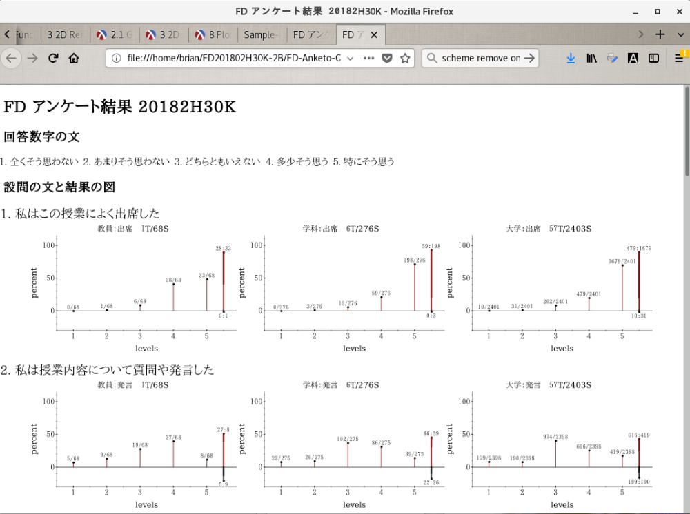 medium resolution of top of browser page showing first two question result sections