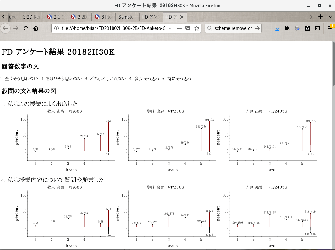 hight resolution of top of browser page showing first two question result sections