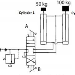 Hydraulic Ram Diagram Msd 6al Wiring Mopar Newtonian Mechanics When Pressure Is Exerted On Parallel Enter Image Description Here