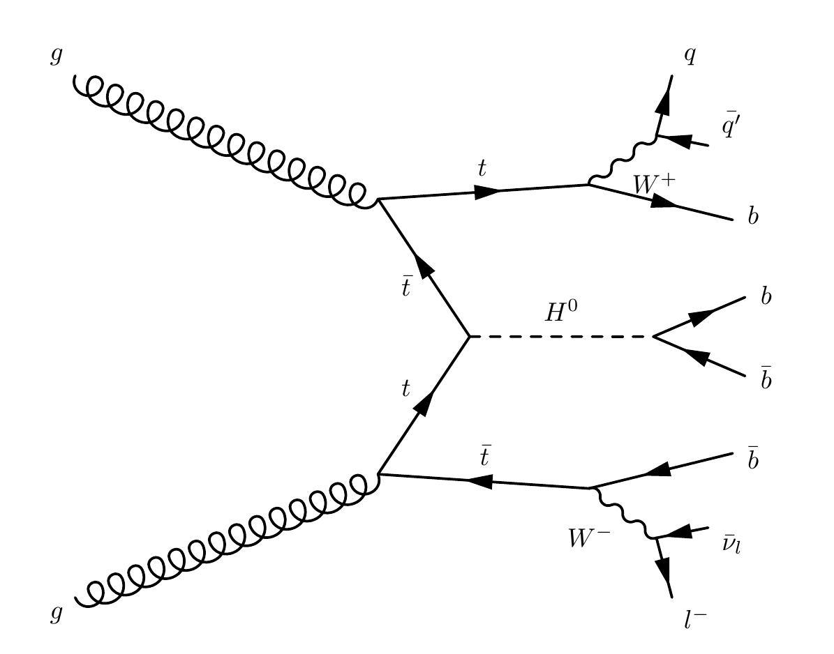 Feynmf
