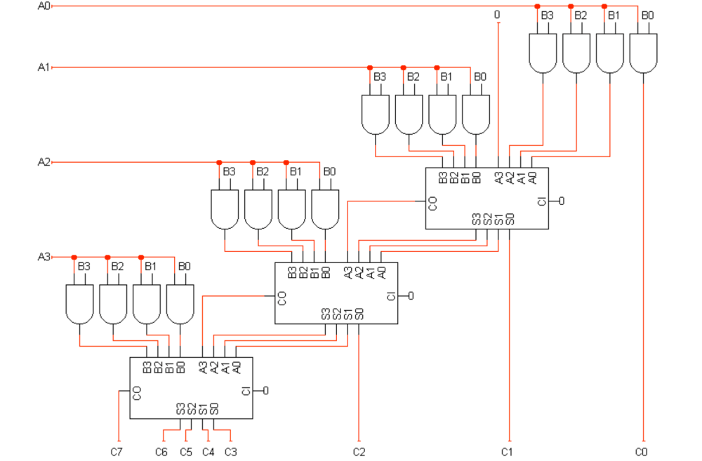 medium resolution of 4 by 4 bit multiplier logisim help