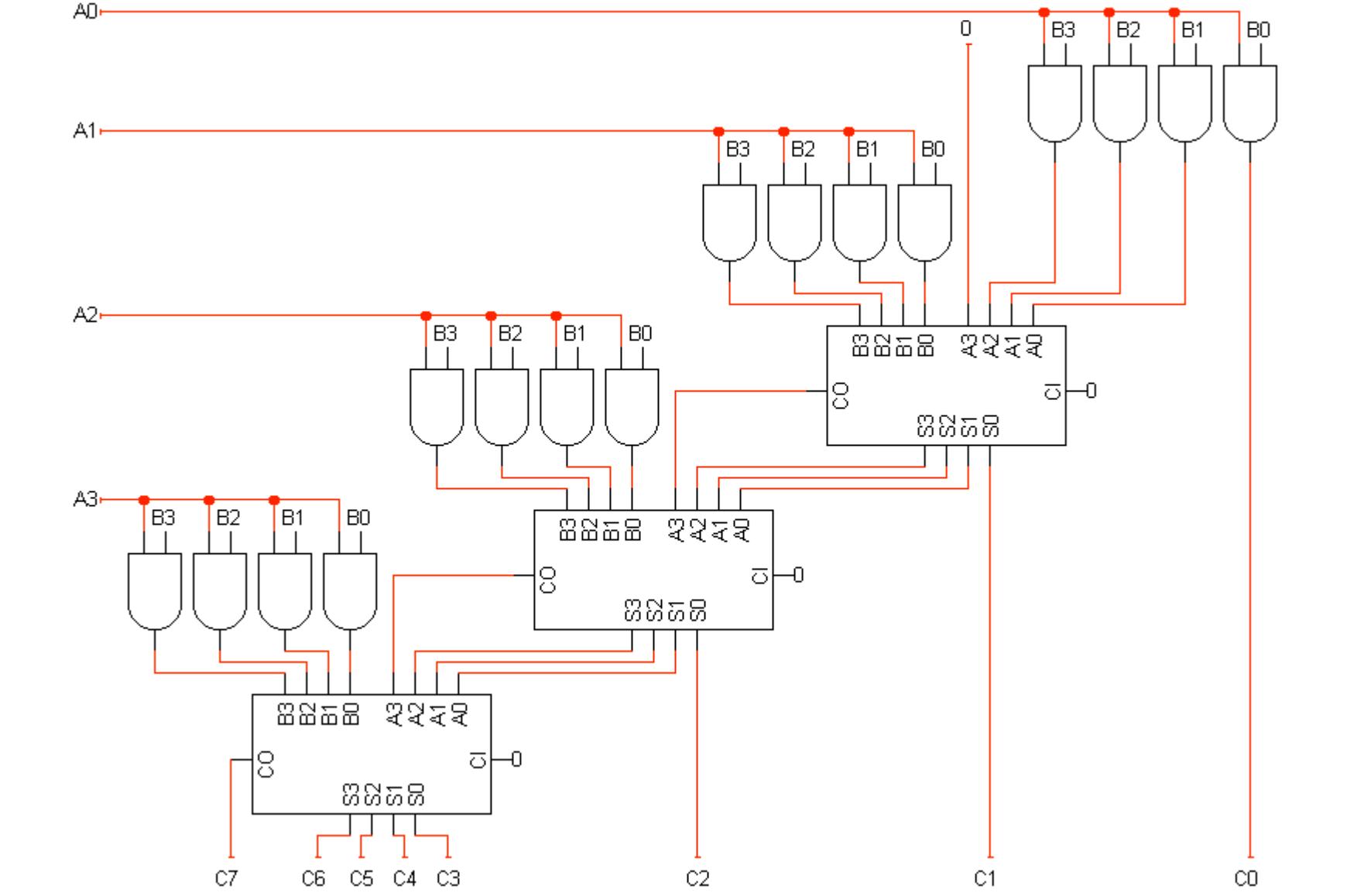 hight resolution of 4 by 4 bit multiplier logisim help