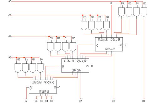 small resolution of 4 by 4 bit multiplier logisim help