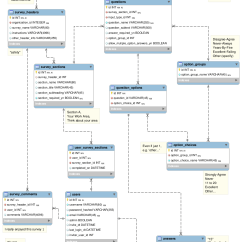 How To Create Erd Diagram Ecu Wiring Subaru Mysql Workbench *reverse Engineer* Is Not Connecting Tables Graphically. Fix? - Database ...
