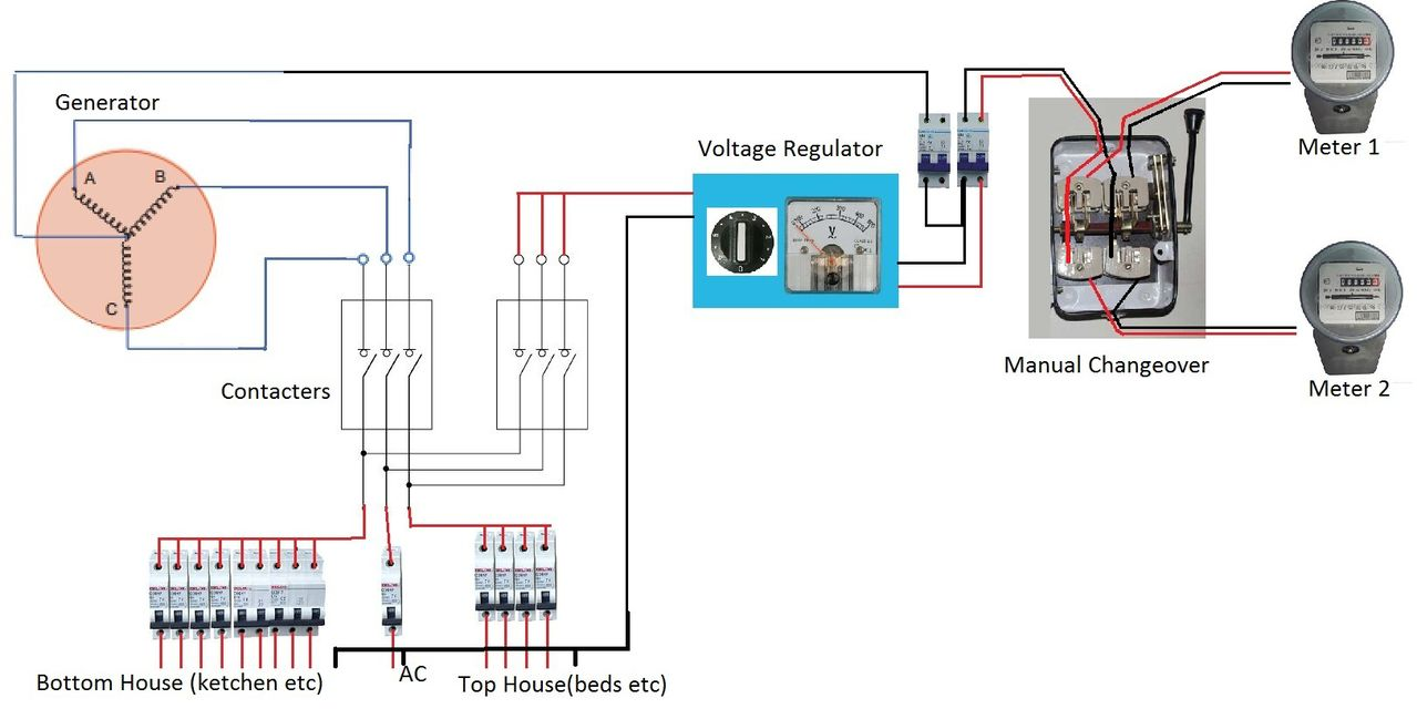 hight resolution of wiring a generator to house wiring diagram user home generator wiring home generator wiring