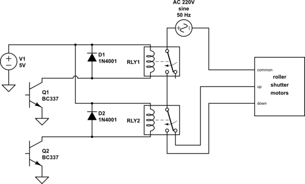 protecting malfunctions in relays which operate roller