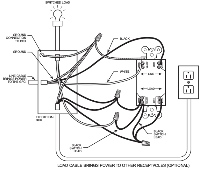 gfci switch combo wiring diagram  smart wiring diagrams •