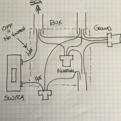 Wall Outlet Wiring Diagram Suburban Hot Water Heater Electrical How Can I Replace A Single Pole Light Switch