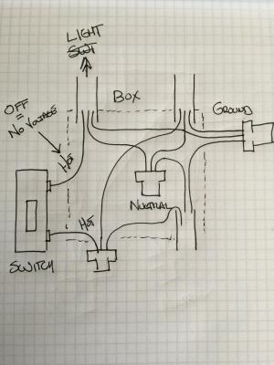 electrical  How can I replace a single pole light switch