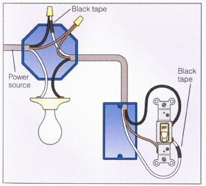 pir switch wiring diagram volvo penta 5 0 outside light great installation of electrical confused about fixture with rh diy stackexchange com outdoor sensor