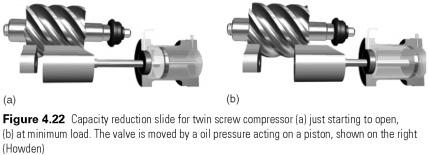 Devilbiss Air Compressor Wiring Diagram 3 Phase Generator