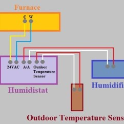 York Furnace Wiring Diagram State Transition Example Library Management System Heating - Aprilaire 700 Humidifier To Tg9* Home Improvement Stack Exchange