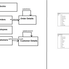 Domain Class Diagram Example Toyota Denso Alternator Wiring Are The Relations Of This Model Based Uml