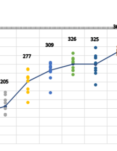 After adding  secondary horizontal axis also microsoft excel aligning stacked bar chart  scatter plot data rh superuser
