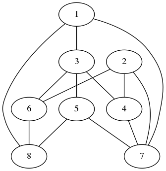 How to proof if these graphs are isomorphic or no