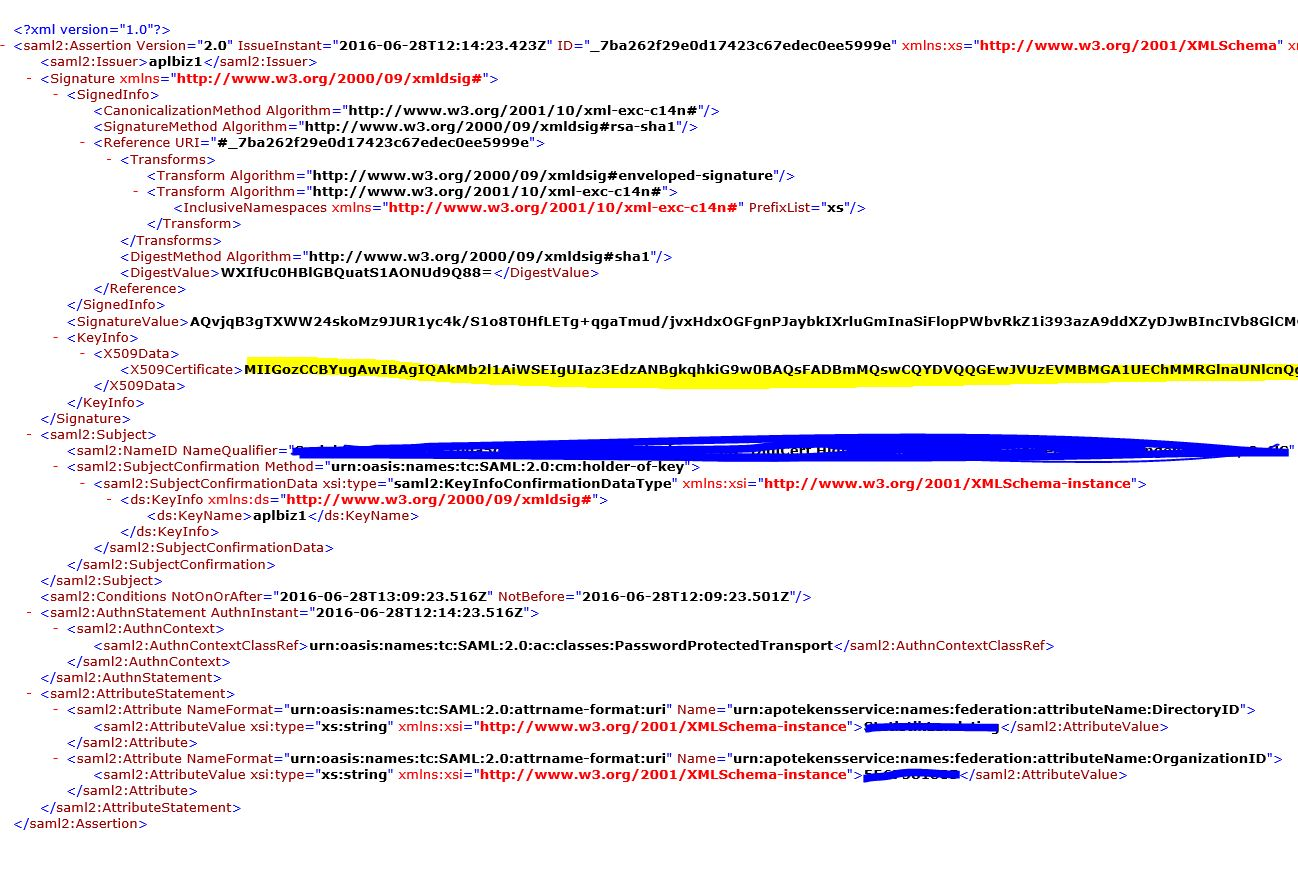 XML Signature is not valid - XML SignatureValue differs in C# and Java code - Stack Overflow