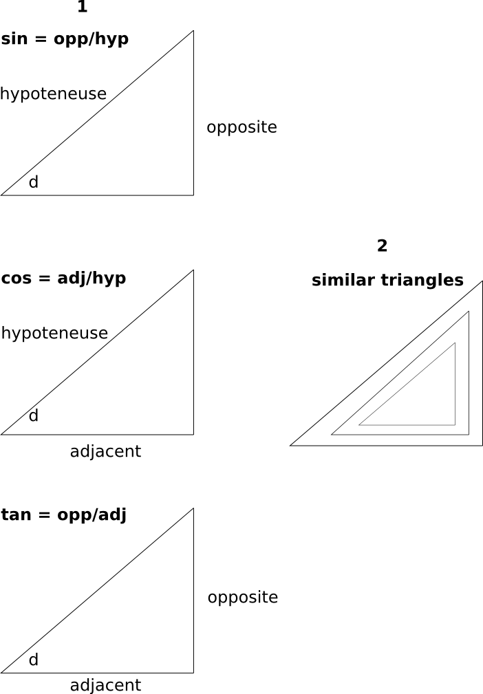Pyramid Wiring Harness Diagram. Diagram. Auto Wiring Diagram
