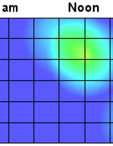 Expected heatmap chart also create density using jquery with array of data stack rh stackoverflow