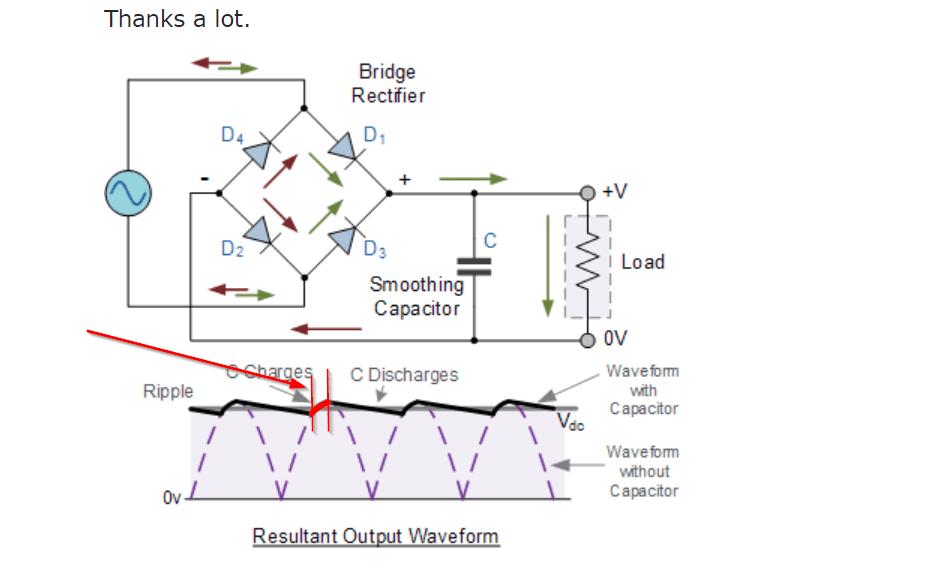 Full Wave Bridge Rectifier Circuit With Capacitor Filter
