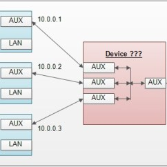 Rs485 To Usb Converter Circuit Diagram 1981 Kz1000 Ltd Wiring Rs232 Splitter Schematic, Rs232, Free Engine Image For User Manual Download