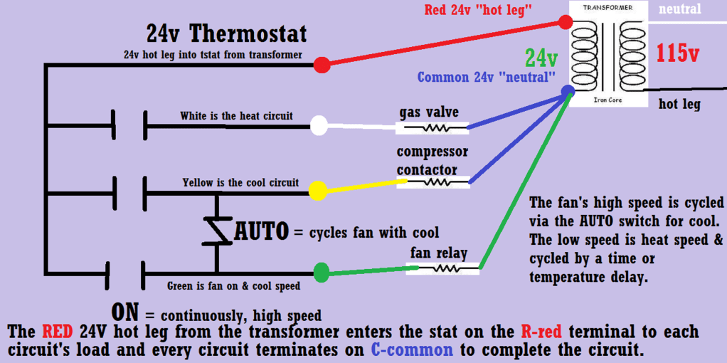 24v transformer wiring diagram rover 75 and body electrical system - can you terminate more than one common on the furnace c terminal? home ...