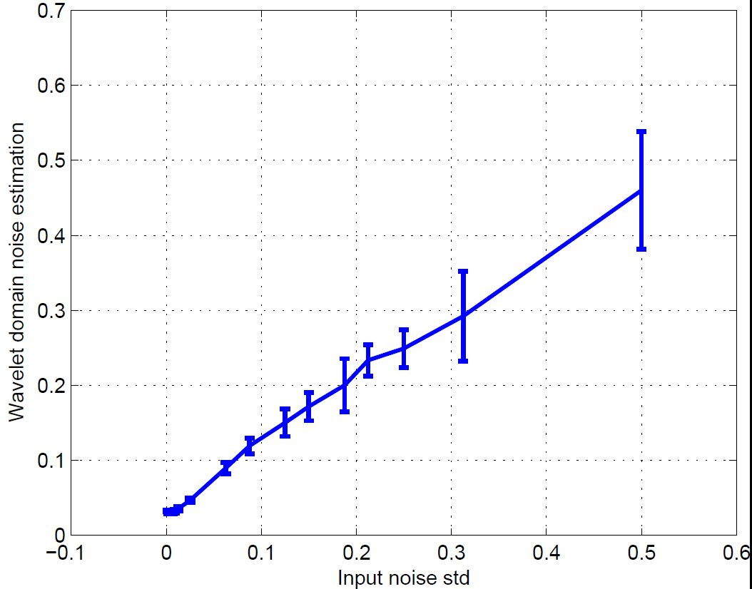 Common Crane Range | Wiring Diagram Database