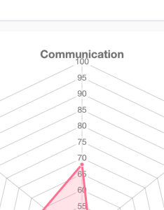 Radar chart also js js how to configure the label padding rh stackoverflow