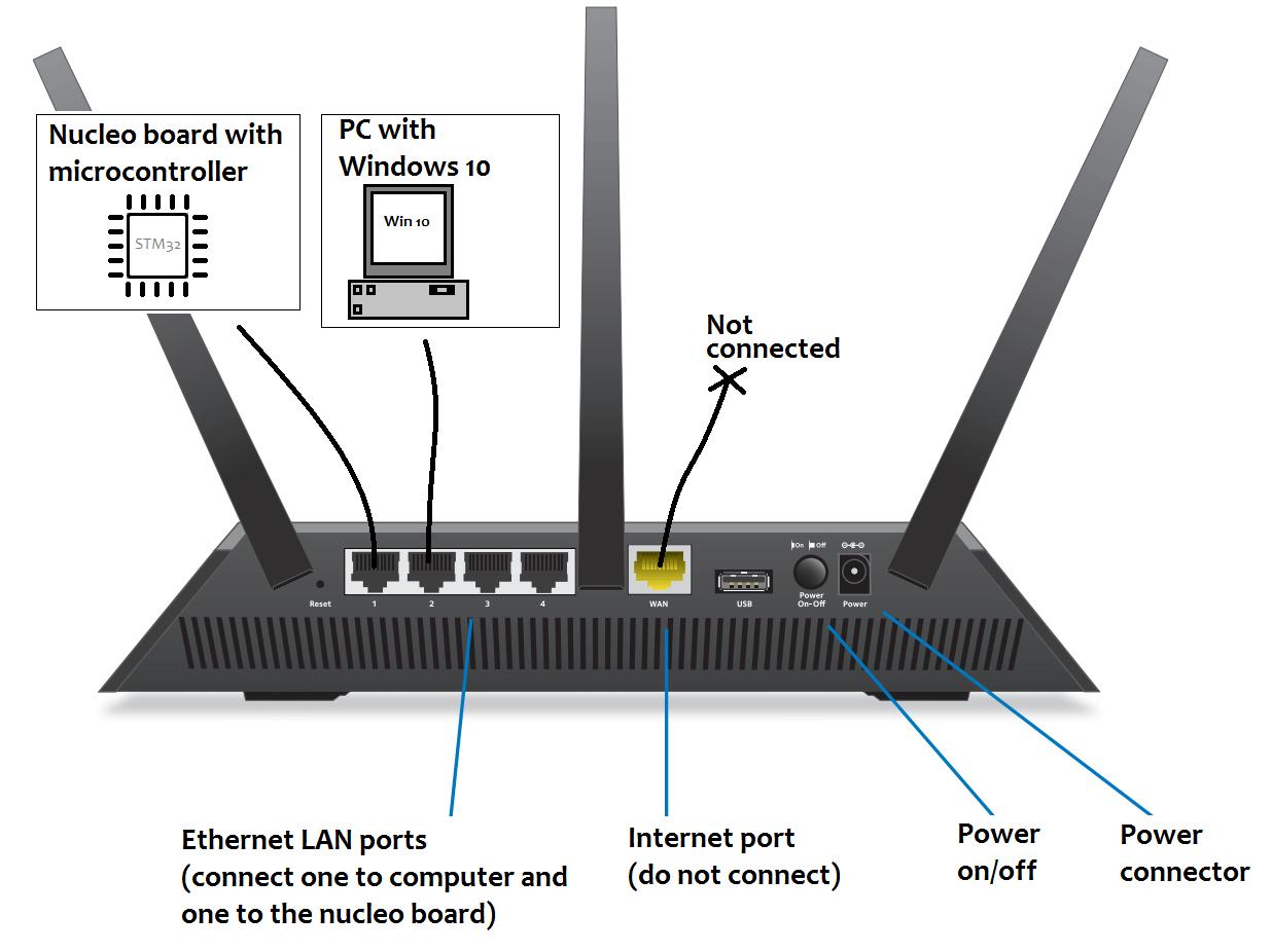 hight resolution of netgear r7000 router