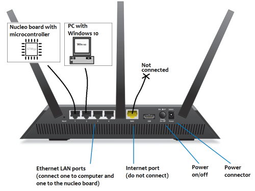 small resolution of netgear r7000 router