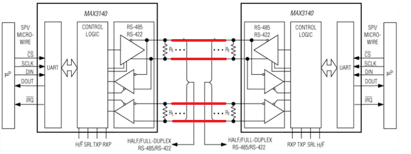 Two MAX3140 (SPI to RS485) connected to one another