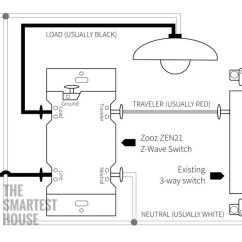 3 Way Switch Dimmer Wiring Diagram 7 Trailer Plug With Brakes Electrical Replacing Existing And Working 3way Smart This Is Your Enter Image Description Here