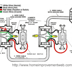 99 Civic Wiring Diagram Alarm E38 Seat Light Data Turning On Turns Power To Fire Off Home