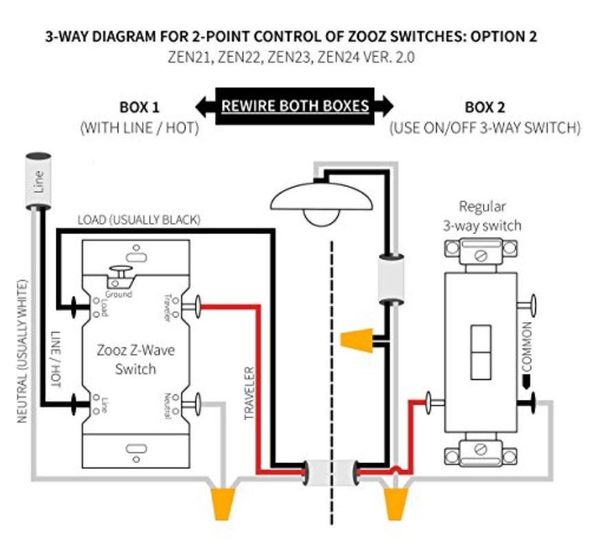 lutron 3 way dimmer wiring diagram harley davidson diagrams electrical - modifying strange switch home improvement stack exchange
