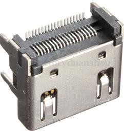 hdmi female connector [ 1200 x 1200 Pixel ]
