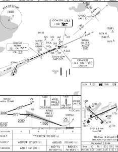 Ils or loc rwy korl also iaps how to calculate the vertical profile for  only approach rh aviationackexchange