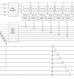 sram logic block diagram [ 1394 x 795 Pixel ]