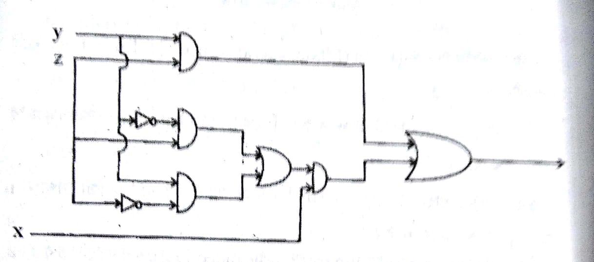 Drawio Logic Gates