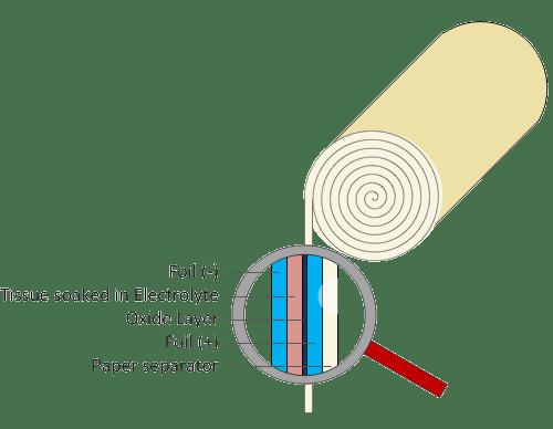 Electrolytic Capacitor Tester Circuit Diagram