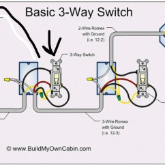 3 Way Wiring Diagrams How To Tie A Bow Step By Diagram Switch Multiple Lights Stream
