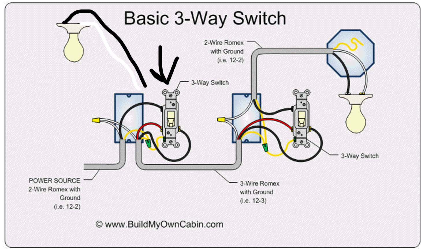 2 way switching wiring diagram 22kw generac generator lighting additional light to a 3 switch
