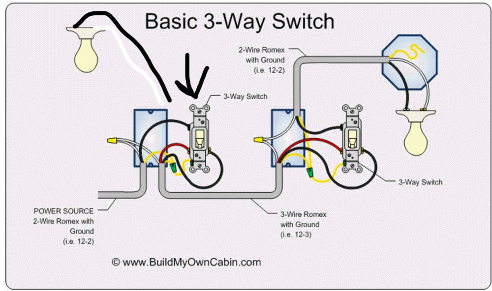 medium resolution of lighting wiring additional light to a 3 way switch switch light switch light home improvement stack exchange