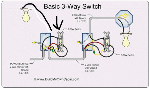 small resolution of lighting wiring additional light to a 3 way switch switch light switch light home improvement stack exchange