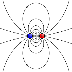 Does field line concept explain electric field due to