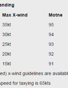 Enter image description here also what is the maximum wind speed  boeing can deal with during rh aviationackexchange
