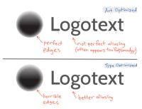 export - Illustrator, Save for Web: keeping Art and Type ...