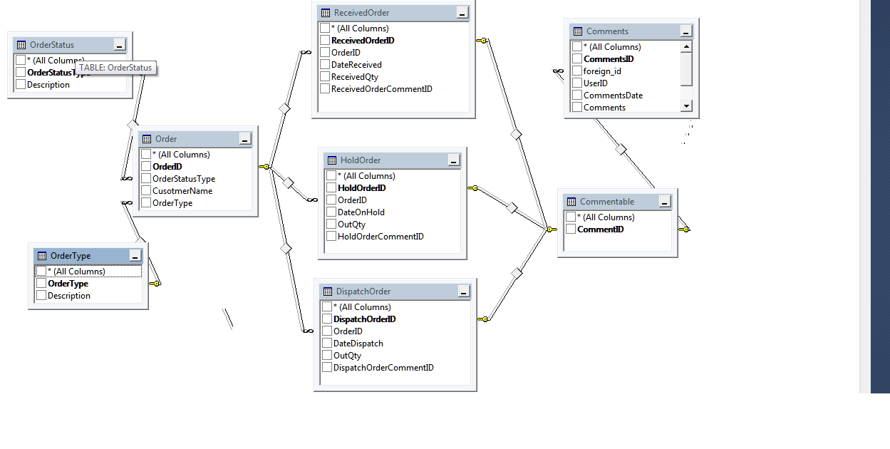 sql server  Is there better way to design SQL tables